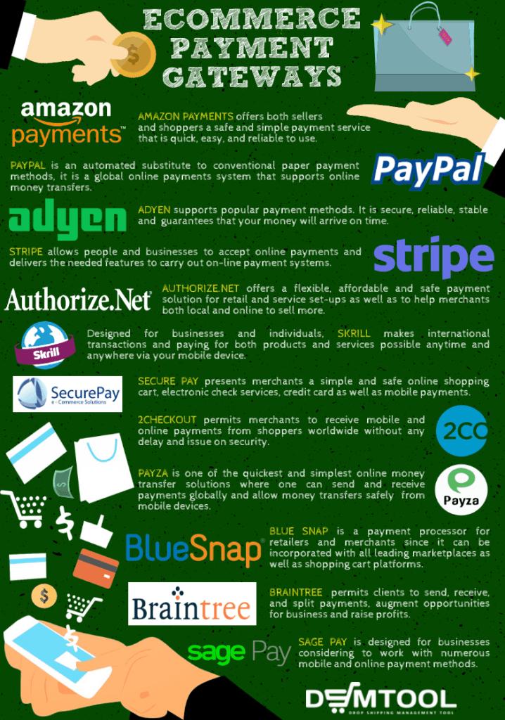 ecommerce payment gateway